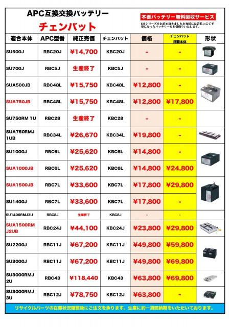 チェンバット価格表0001