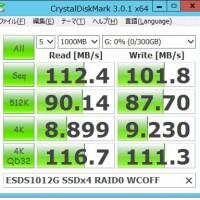 ESDS SSD CDM