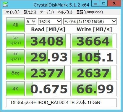 DL360pG8+JBOD_RAID0_4Tx32
