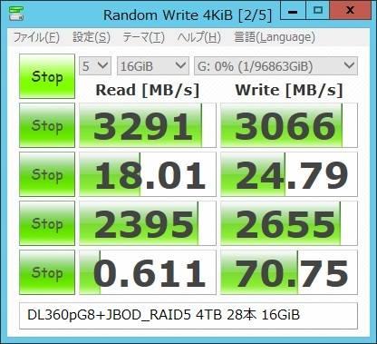 DL360pG8+JBOD_RAID5_4Tx28